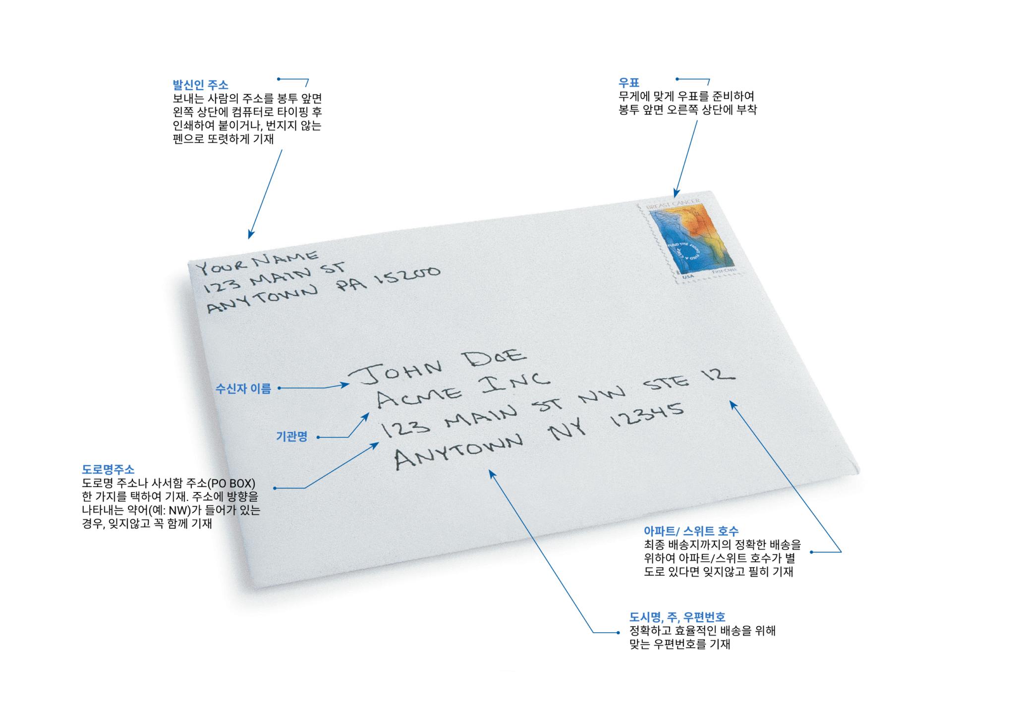koreaninamericablogtexthowtowriteanaddressonmail